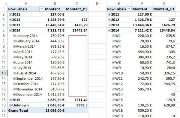 Resultat_Excel_diamant