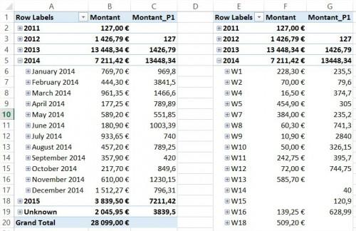 Resultat_Excel_separe